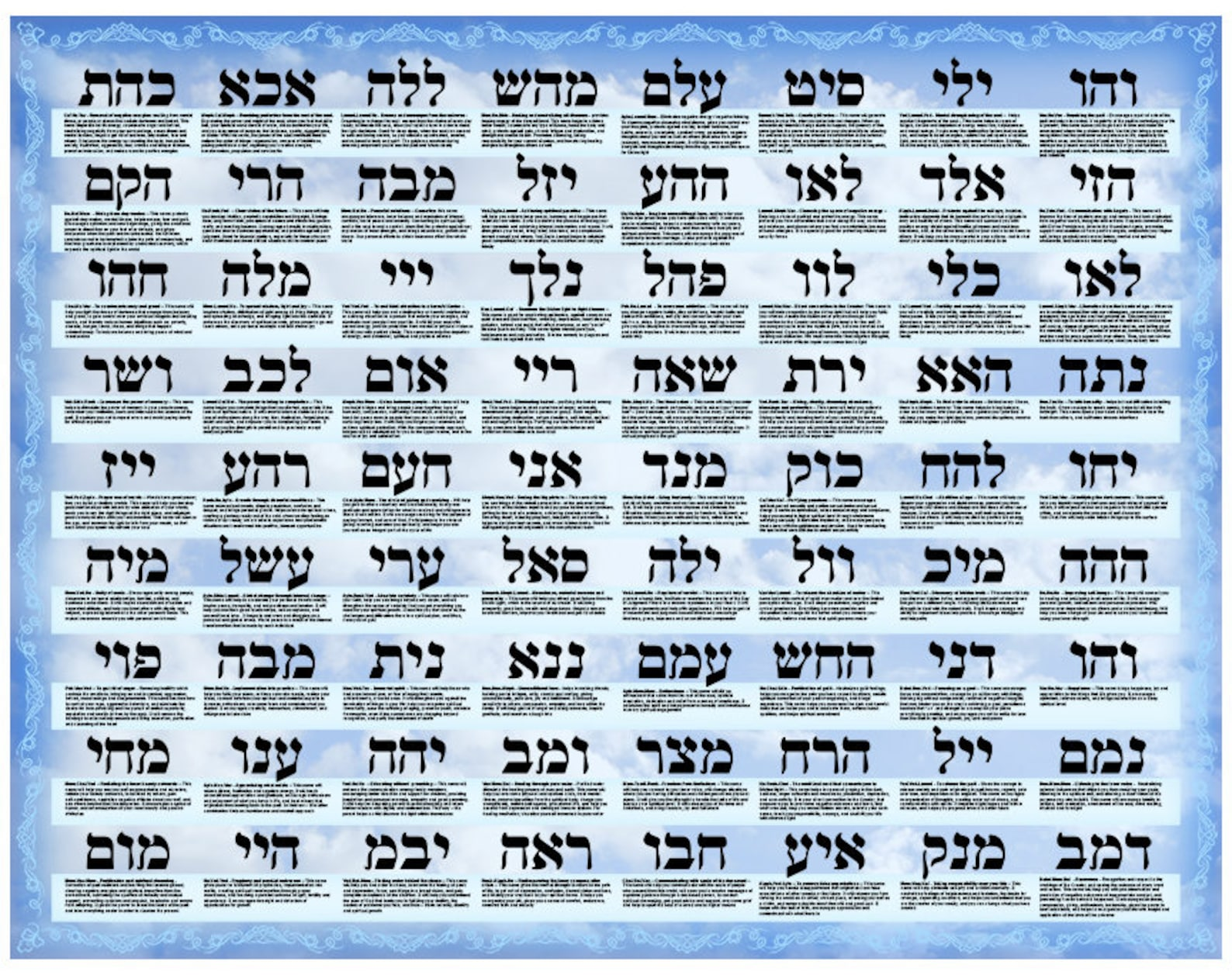 Reflections on the name of God, written as YHWH, but replaced by 'Adonai' in spoken version of the Jewish prayer called the Shema, and other names for the Divine.